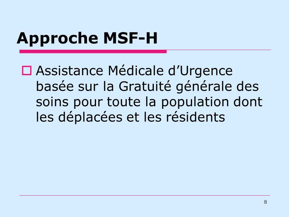 Approche MSF-H Assistance Médicale dUrgence basée sur la Gratuité générale des soins pour toute la population dont les déplacées et les résidents 8