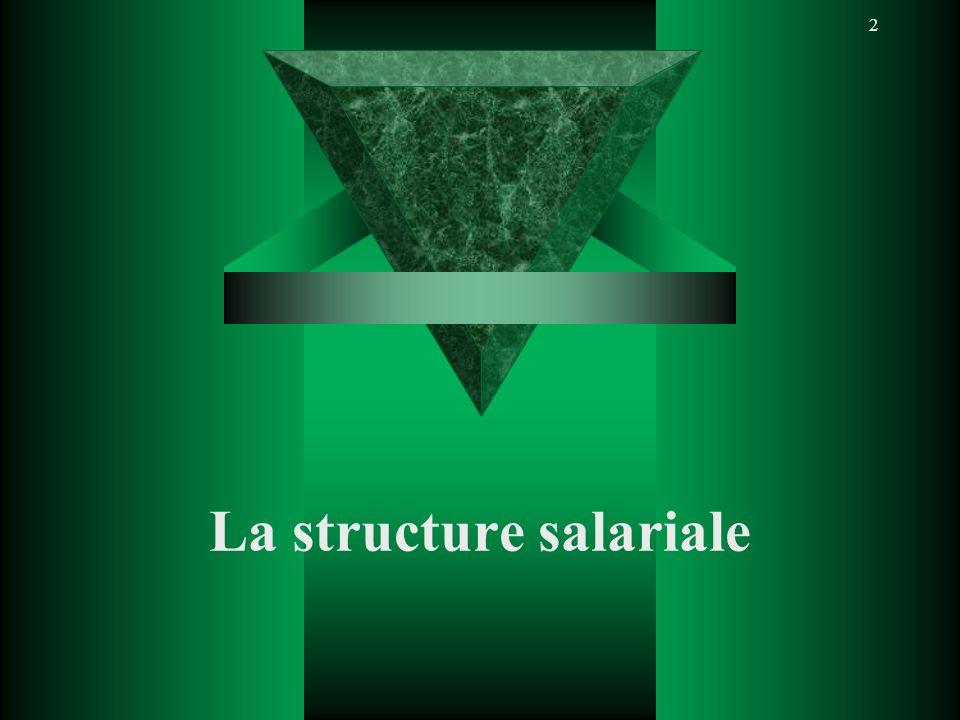 2 La structure salariale