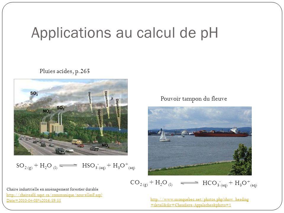 Applications en milieu biologique pH = 1,5 à 3,5 (HCl) Composition des antiacides.