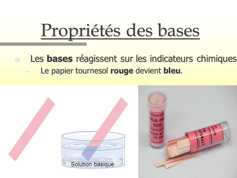 Propriétés des bases n Les bases réagissent sur les indicateurs chimiques. –Le papier tournesol rouge devient bleu. Solution basique