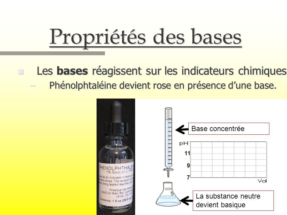 Propriétés des bases n Les bases réagissent sur les indicateurs chimiques. –Phénolphtaléine devient rose en présence dune base. La substance neutre de