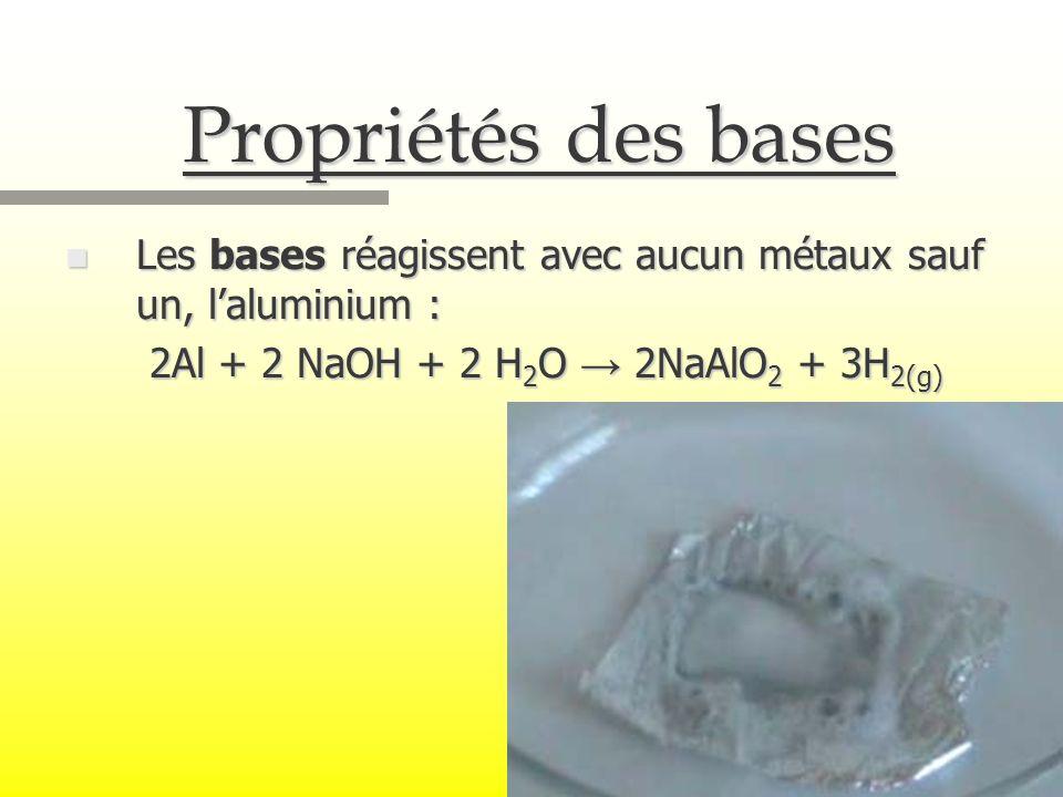 Propriétés des bases n Les bases réagissent avec aucun métaux sauf un, laluminium : 2Al + 2 NaOH + 2 H 2 O 2NaAlO 2 + 3H 2(g) 2Al + 2 NaOH + 2 H 2 O 2NaAlO 2 + 3H 2(g)