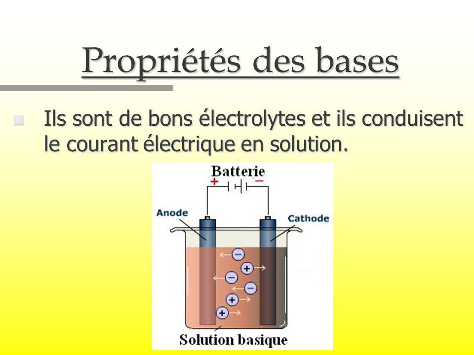 Propriétés des bases n Ils sont de bons électrolytes et ils conduisent le courant électrique en solution.