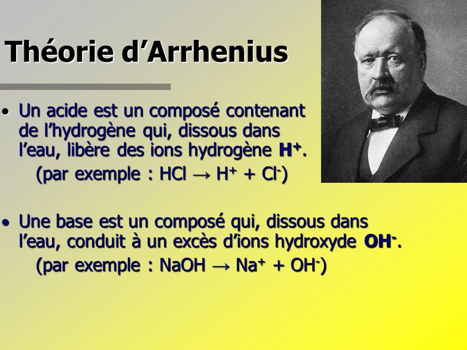 Théorie dArrhenius Un acide est un composé contenant de lhydrogène qui, dissous dans leau, libère des ions hydrogène H +. Un acide est un composé cont