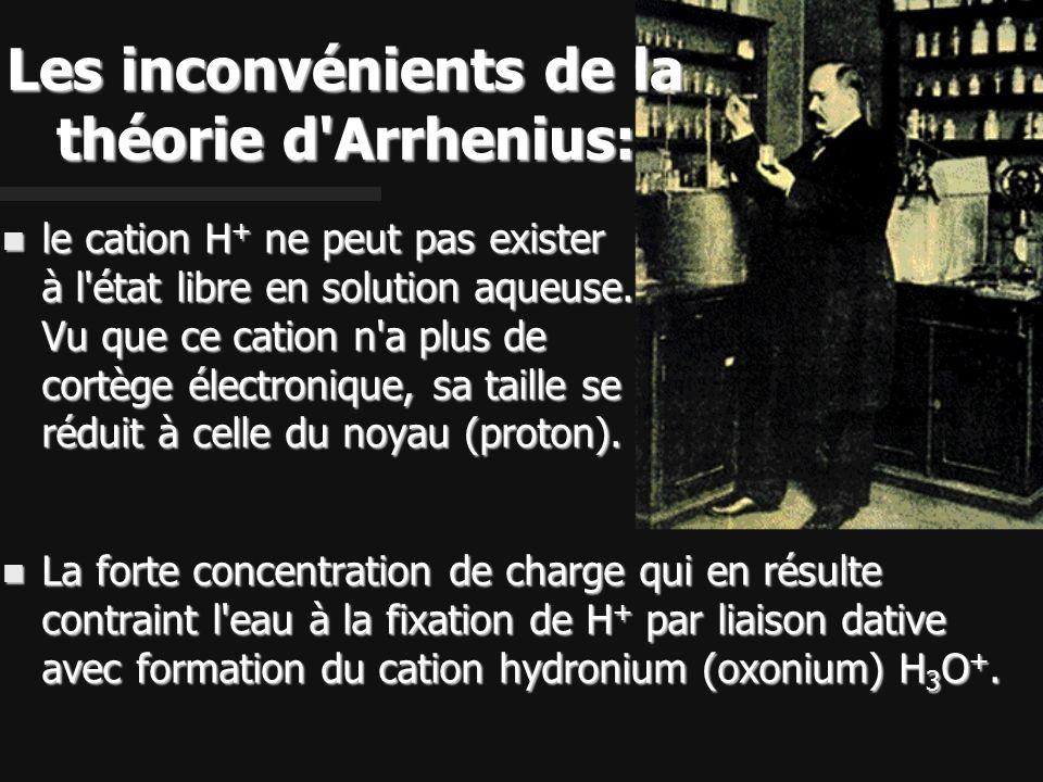 Les inconvénients de la théorie d'Arrhenius: n le cation H + ne peut pas exister à l'état libre en solution aqueuse. Vu que ce cation n'a plus de cort