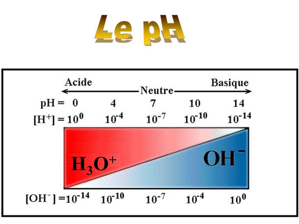 H3O+H3O+
