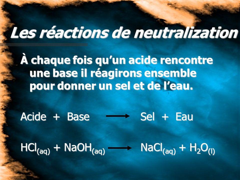 Les réactions de neutralization À chaque fois quun acide rencontre une base il réagirons ensemble pour donner un sel et de leau. Acide + BaseSel + Eau