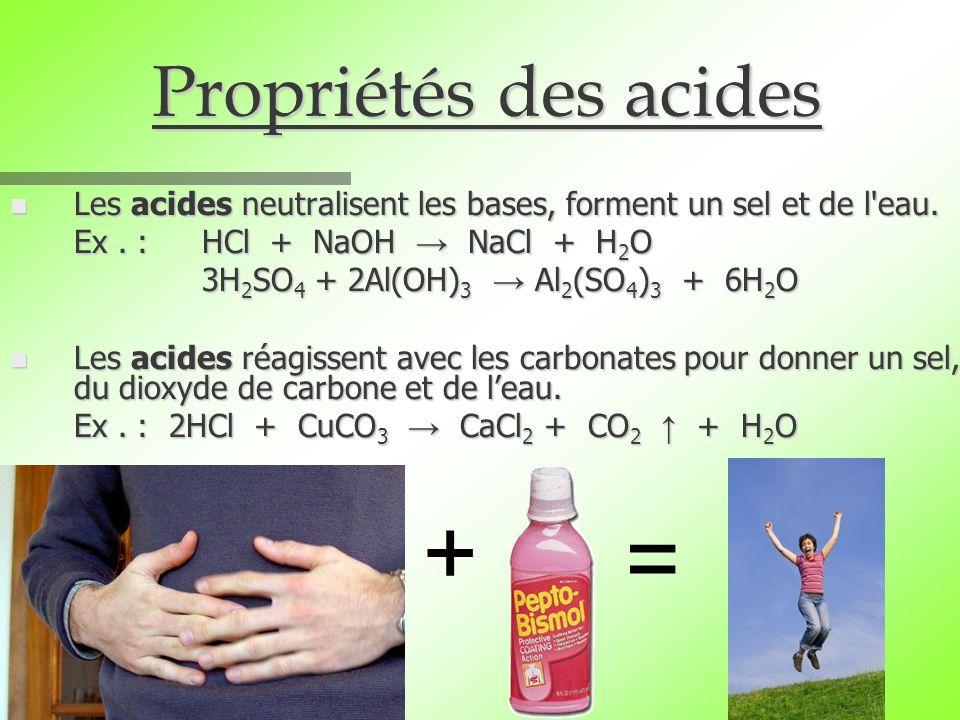 Propriétés des acides n Les acides neutralisent les bases, forment un sel et de l'eau. Ex. : HCl + NaOH NaCl + H 2 O 3H 2 SO 4 + 2Al(OH) 3 Al 2 (SO 4