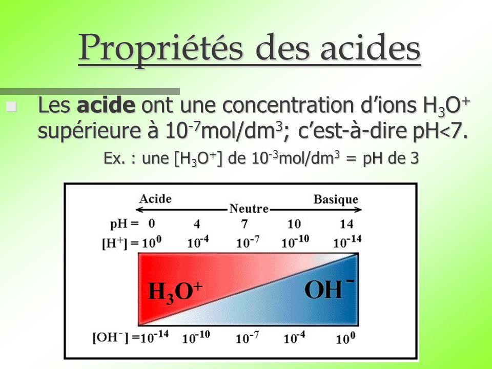 Propriétés des acides Les acide ont une concentration dions H 3 O + supérieure à 10 -7 mol/dm 3 ; cest-à-dire pH < 7. Les acide ont une concentration