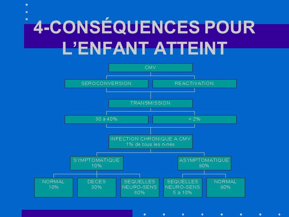 4-CONSÉQUENCES POUR LENFANT ATTEINT