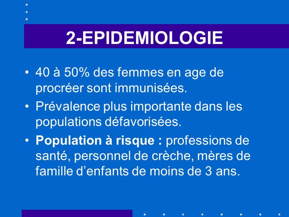 2-EPIDEMIOLOGIE 40 à 50% des femmes en age de procréer sont immunisées. Prévalence plus importante dans les populations défavorisées. Population à ris