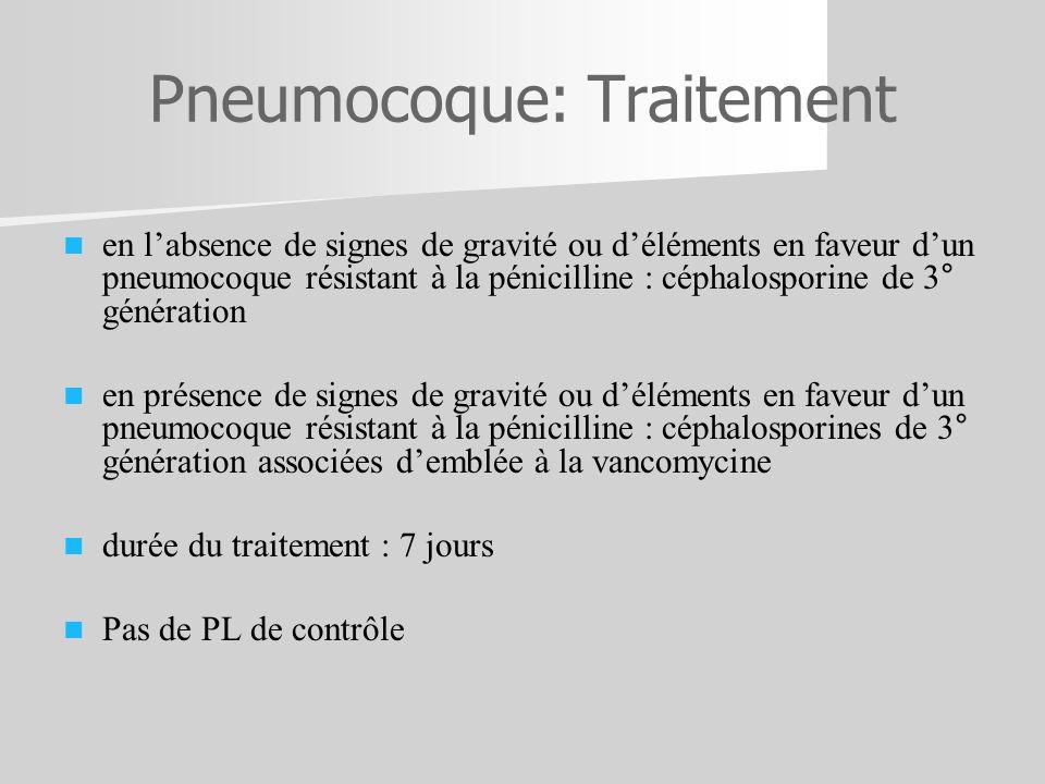 Pneumocoque: Traitement en labsence de signes de gravité ou déléments en faveur dun pneumocoque résistant à la pénicilline : céphalosporine de 3° géné
