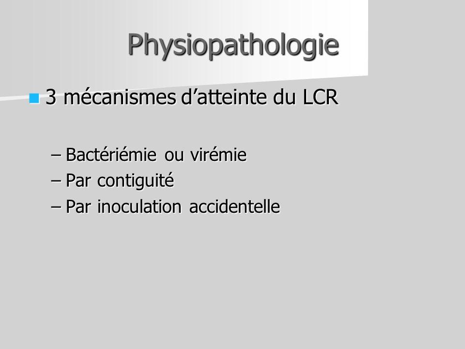 Physiopathologie 3 mécanismes datteinte du LCR 3 mécanismes datteinte du LCR –Bactériémie ou virémie –Par contiguité –Par inoculation accidentelle
