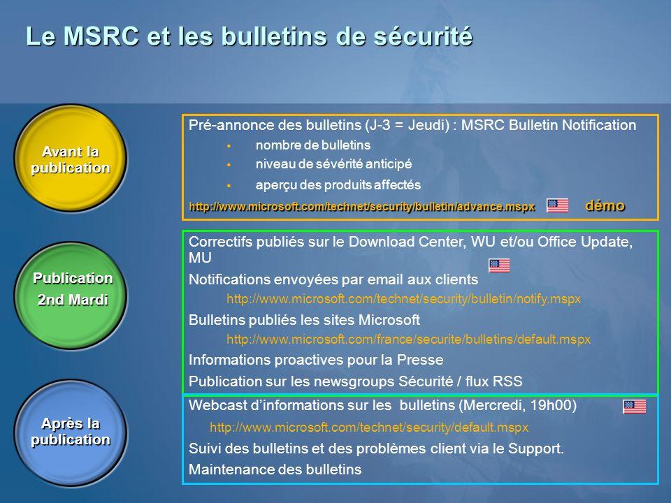 Le MSRC et les bulletins de sécurité Avant la publication Publication 2nd Mardi Après la publication Pré-annonce des bulletins (J-3 = Jeudi) : MSRC Bu