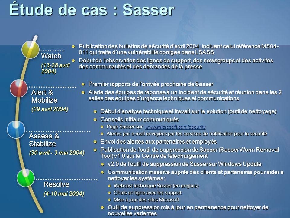 Publication des bulletins de sécurité davril 2004, incluant celui référencé MS04- 011 qui traite dune vulnérabilité corrigée dans LSASS Début de lobse