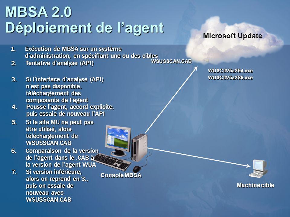 Console MBSA MBSA 2.0 Déploiement de lagent 3.Si linterface danalyse (API) nest pas disponible, téléchargement des composants de lagent 1.Exécution de
