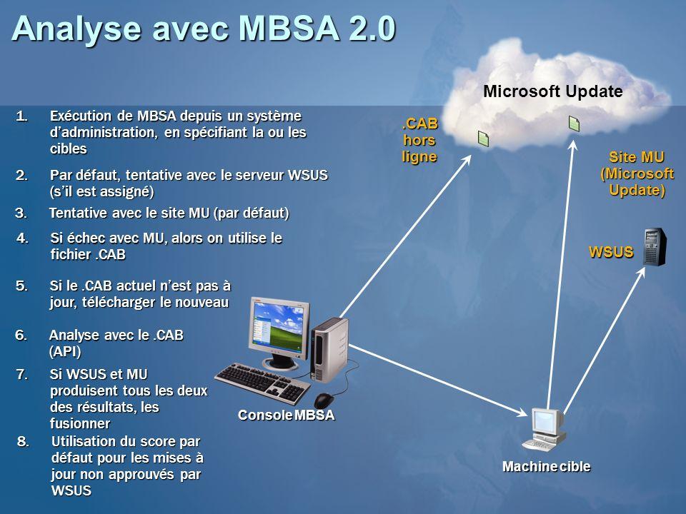 Console MBSA Analyse avec MBSA 2.0 2.Par défaut, tentative avec le serveur WSUS (sil est assigné) 1.Exécution de MBSA depuis un système dadministratio
