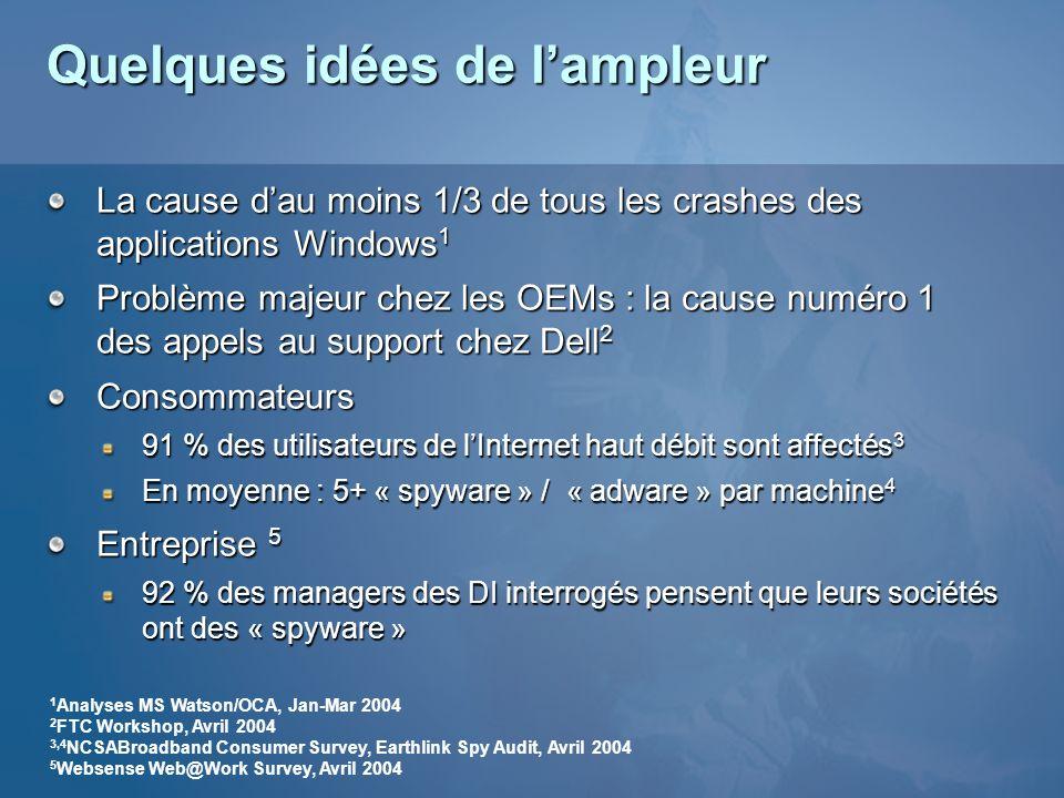 Quelques idées de lampleur La cause dau moins 1/3 de tous les crashes des applications Windows1 Problème majeur chez les OEMs : la cause numéro 1 des