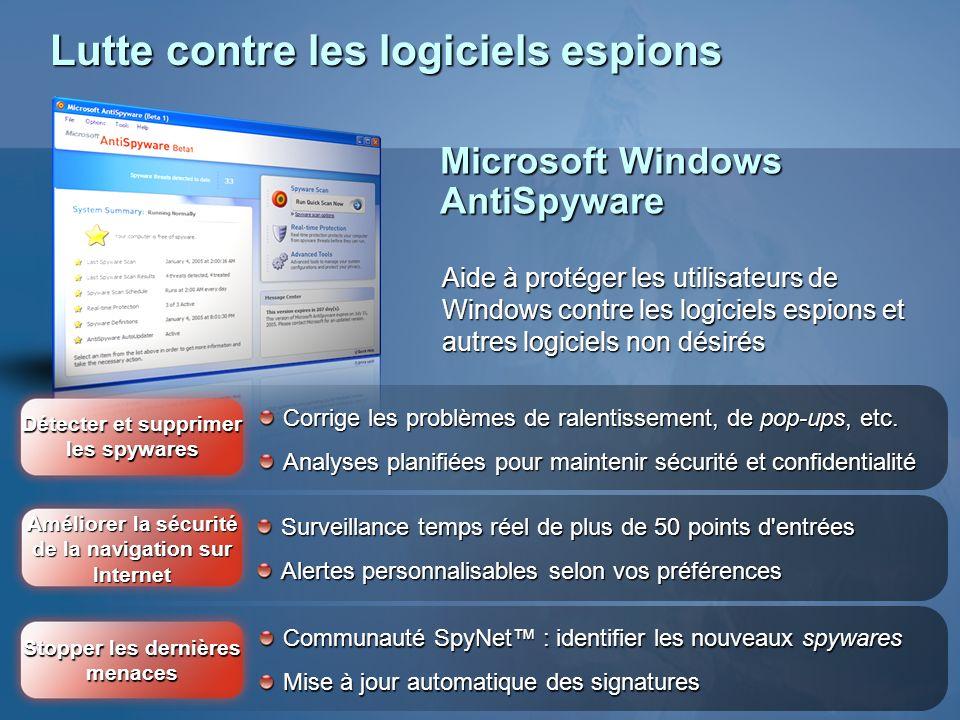 Microsoft Windows AntiSpyware Communauté SpyNet : identifier les nouveaux spywares Mise à jour automatique des signatures Corrige les problèmes de ral