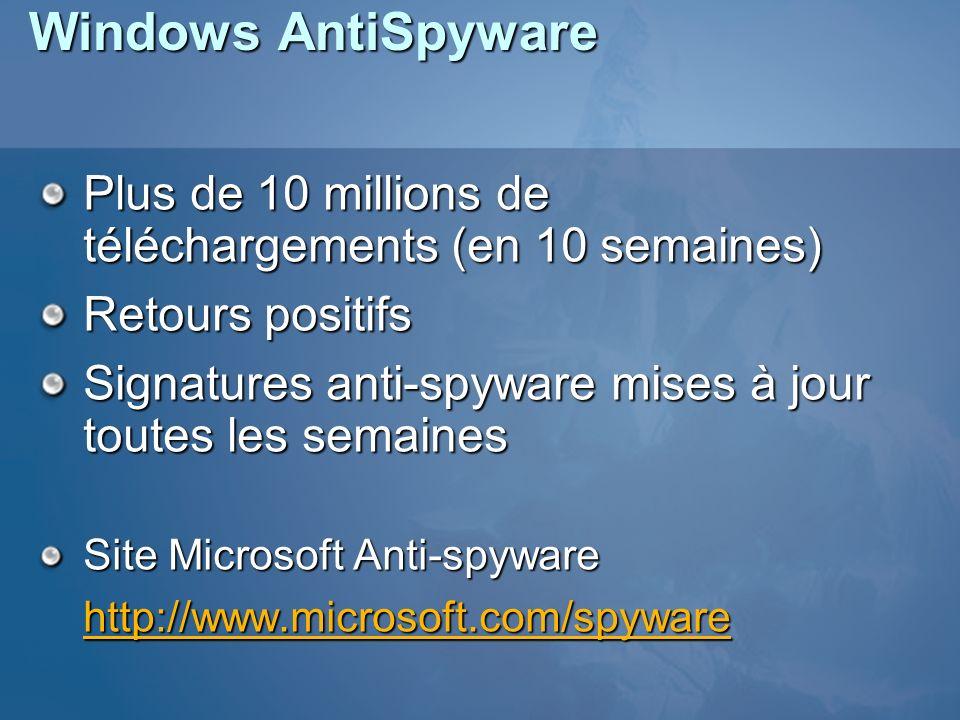 Windows AntiSpyware Plus de 10 millions de téléchargements (en 10 semaines) Retours positifs Signatures anti-spyware mises à jour toutes les semaines