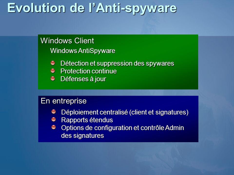 Evolution de lAnti-spyware Windows Client Détection et suppression des spywares Protection continue Défenses à jour Windows AntiSpyware En entreprise