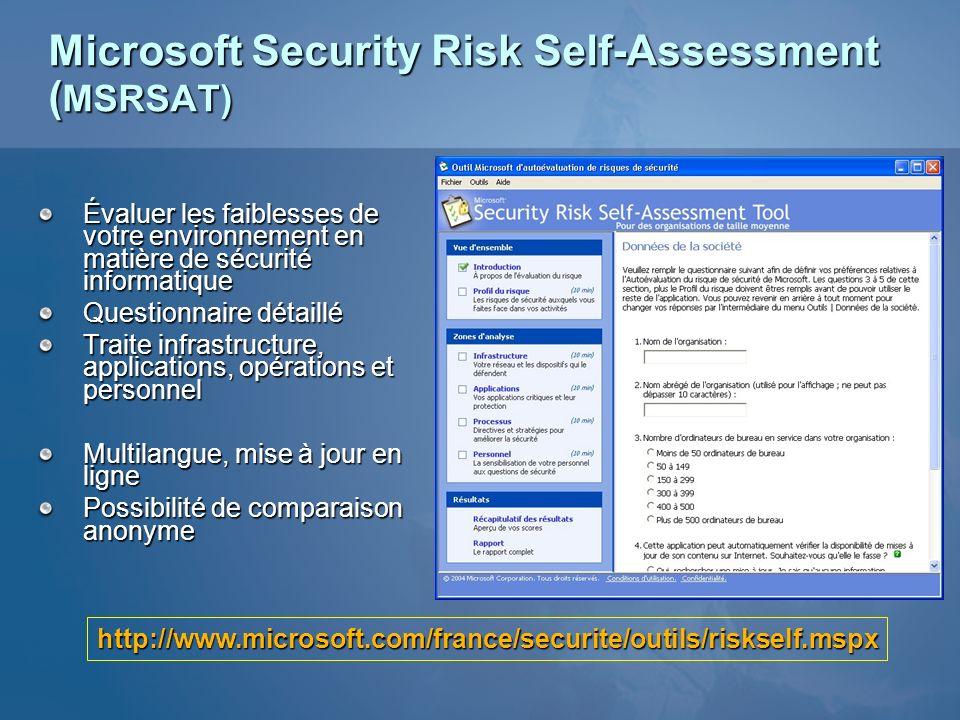 Microsoft Security Risk Self-Assessment ( MSRSAT) Évaluer les faiblesses de votre environnement en matière de sécurité informatique Questionnaire déta
