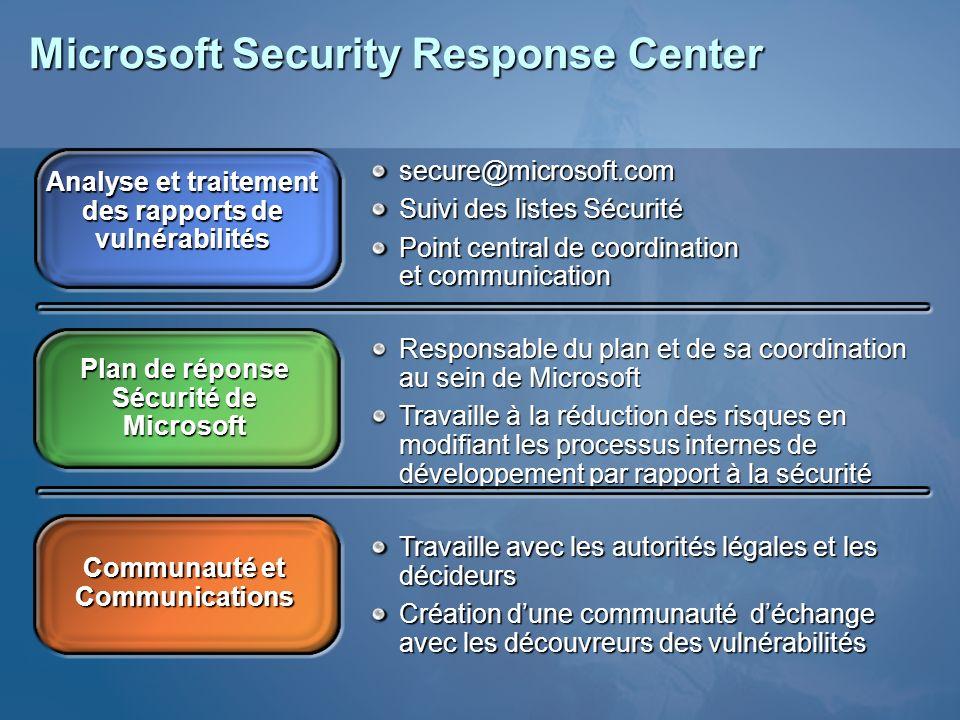 Microsoft Security Response Center Analyse et traitement des rapports de vulnérabilités secure@microsoft.com Suivi des listes Sécurité Point central d