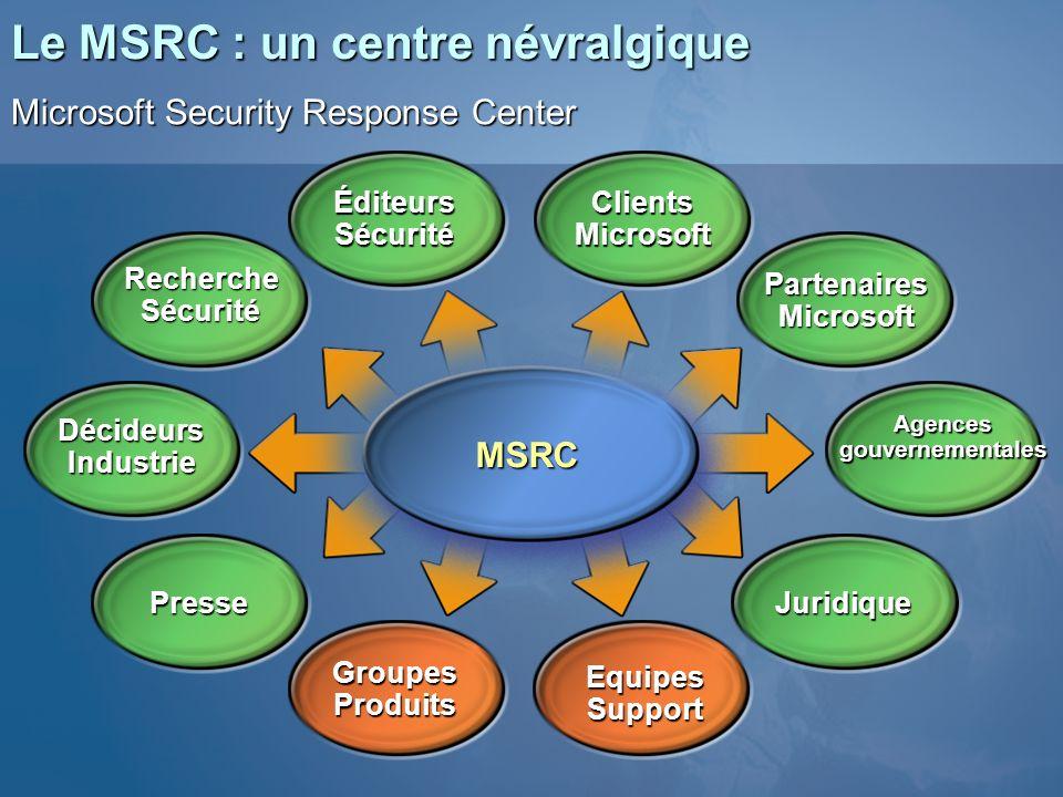 Le MSRC : un centre névralgique MSRC Juridique Recherche Sécurité Éditeurs Sécurité Décideurs Industrie Groupes Produits Equipes Support Presse Parten
