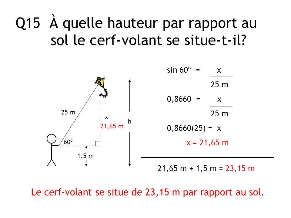 Q15 À quelle hauteur par rapport au sol le cerf-volant se situe-t-il? 60º 1,5 m 25 m x sin 60º = x 25 m 0,8660 = x 25 m 0,8660(25) = x x = 21,65 m 21,