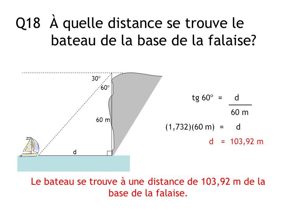 Q18 À quelle distance se trouve le bateau de la base de la falaise? Le bateau se trouve à une distance de 103,92 m de la base de la falaise. 30º d 60