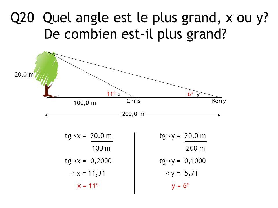 Q20 Quel angle est le plus grand, x ou y? De combien est-il plus grand? 20,0 m ChrisKerry 100,0 m 200,0 m xy tg <x = 20,0 m 100 m tg <x = 0,2000 < x =
