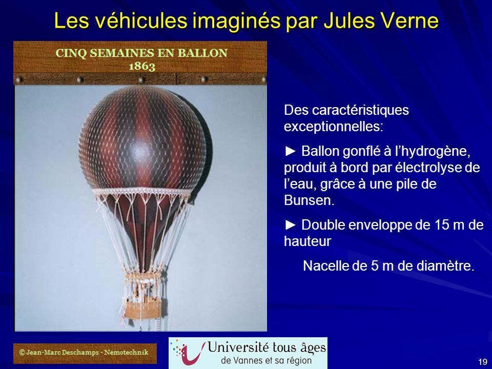 24 septembre 2007 19 Les véhicules imaginés par Jules Verne Des caractéristiques exceptionnelles: Ballon gonflé à lhydrogène, produit à bord par élect
