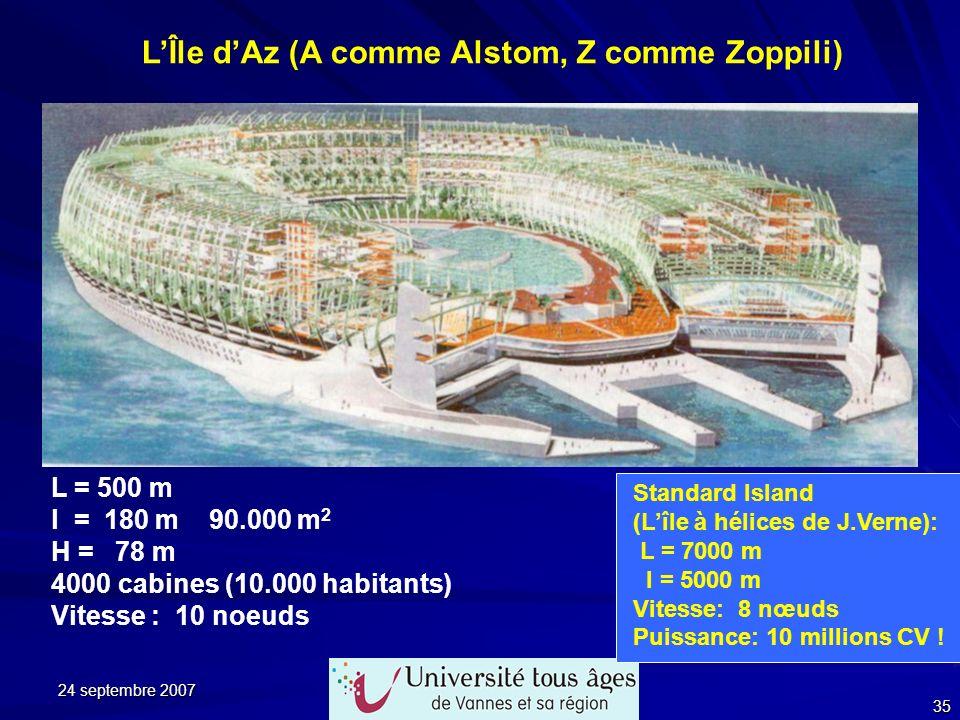 24 septembre 2007 35 LÎle dAz (A comme Alstom, Z comme Zoppili) L = 500 m l = 180 m 90.000 m 2 H = 78 m 4000 cabines (10.000 habitants) Vitesse : 10 n