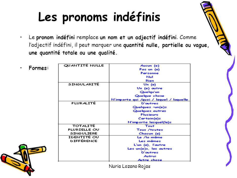 Nuria Lozano Rojas Les pronoms indéfinis Le pronom indéfini remplace un nom et un adjectif indéfini.
