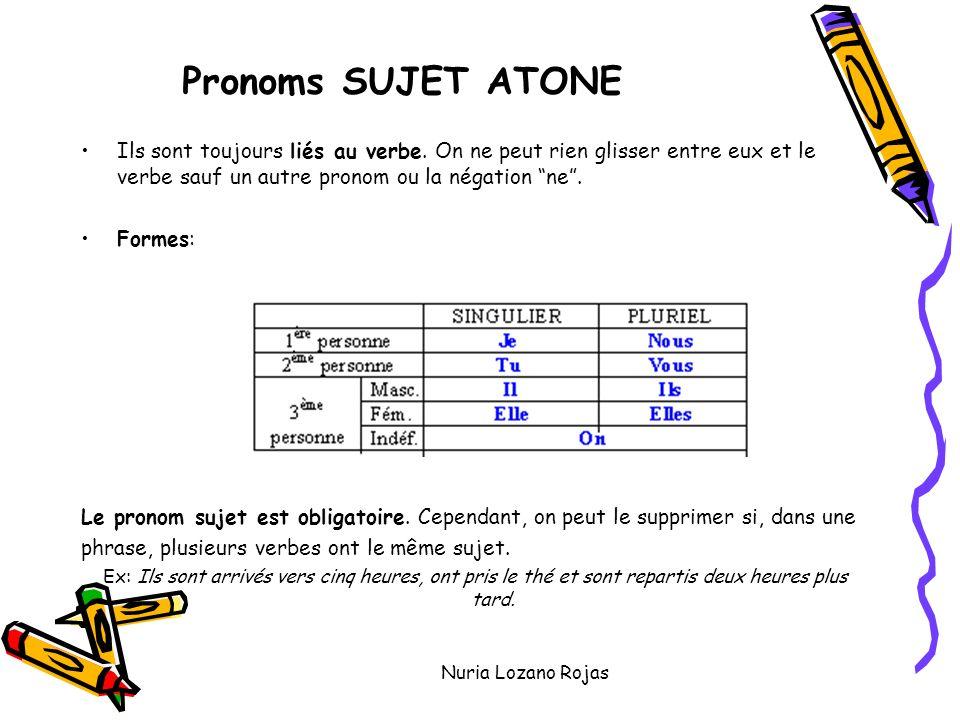 Nuria Lozano Rojas Pronoms SUJET ATONE Ils sont toujours liés au verbe.