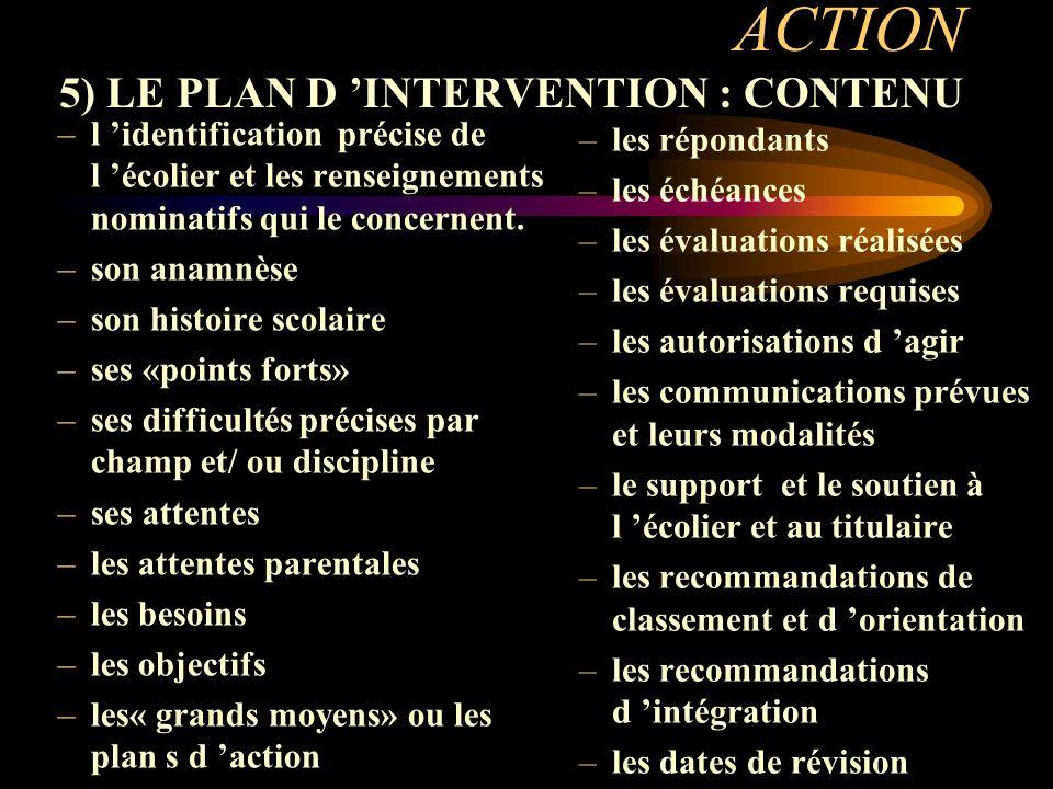 ACTION 5) LE PLAN D INTERVENTION : CONTENU –l identification précise de l écolier et les renseignements nominatifs qui le concernent. –son anamnèse –s