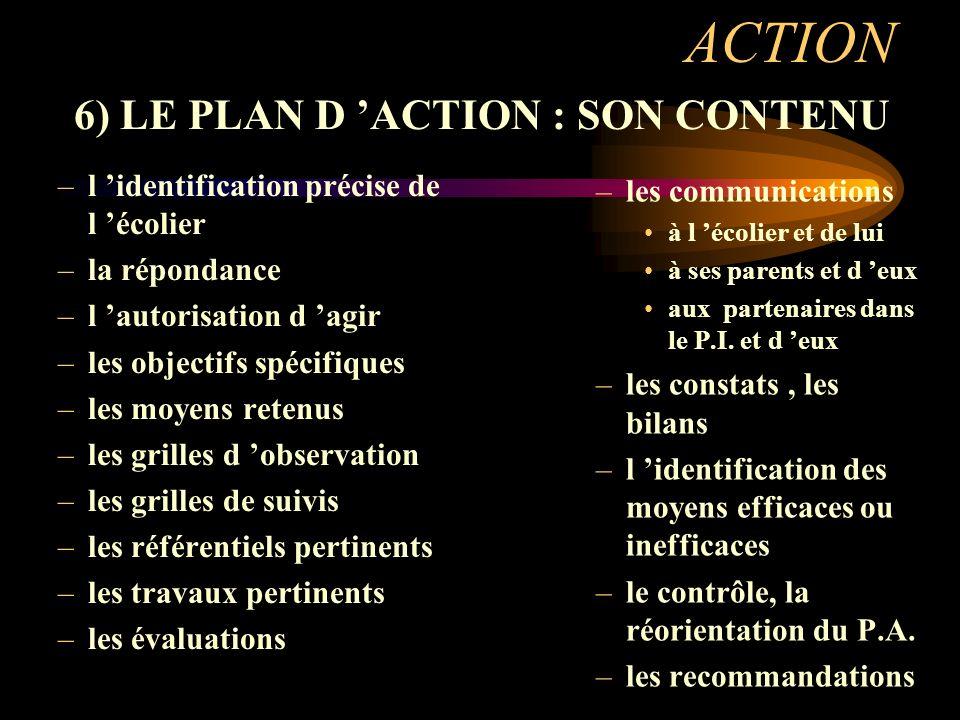 ACTION –l identification précise de l écolier –la répondance –l autorisation d agir –les objectifs spécifiques –les moyens retenus –les grilles d obse