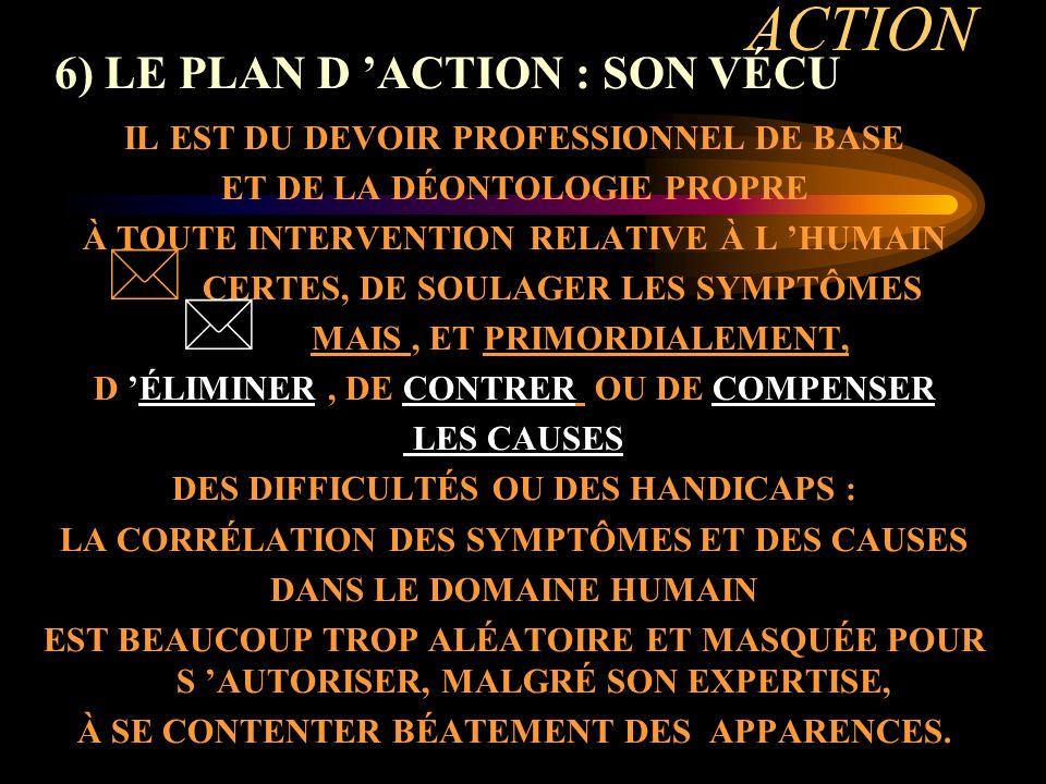 ACTION 6) LE PLAN D ACTION : SON VÉCU IL EST DU DEVOIR PROFESSIONNEL DE BASE ET DE LA DÉONTOLOGIE PROPRE À TOUTE INTERVENTION RELATIVE À L HUMAIN * CE