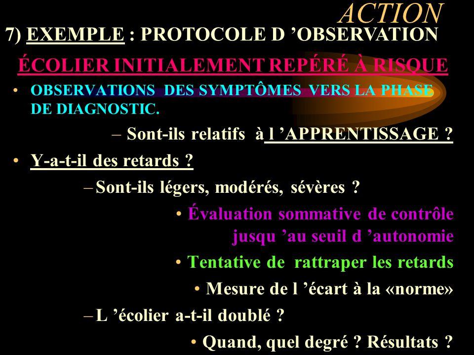 ACTION 7) EXEMPLE : PROTOCOLE D OBSERVATION ÉCOLIER INITIALEMENT REPÉRÉ À RISQUE OBSERVATIONS DES SYMPTÔMES VERS LA PHASE DE DIAGNOSTIC. –Sont-ils rel