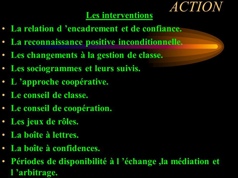 ACTION Les interventions La relation d encadrement et de confiance. La reconnaissance positive inconditionnelle. Les changements à la gestion de class
