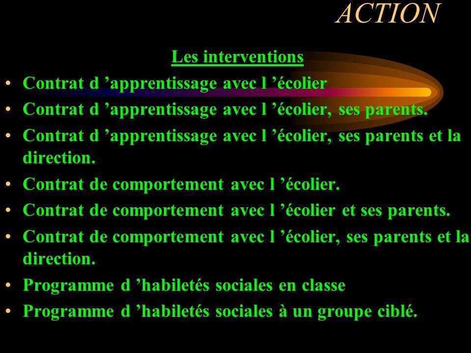 ACTION Les interventions Contrat d apprentissage avec l écolier Contrat d apprentissage avec l écolier, ses parents. Contrat d apprentissage avec l éc