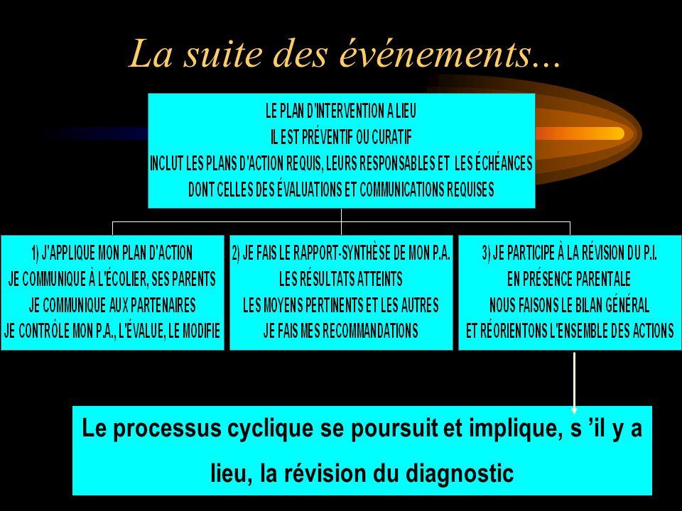 Le processus cyclique se poursuit et implique, s il y a lieu, la révision du diagnostic