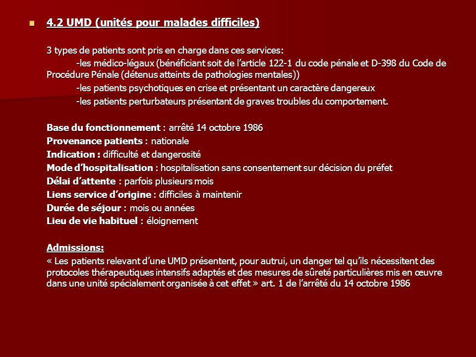 4.2 UMD (unités pour malades difficiles) 4.2 UMD (unités pour malades difficiles) 3 types de patients sont pris en charge dans ces services: -les médi