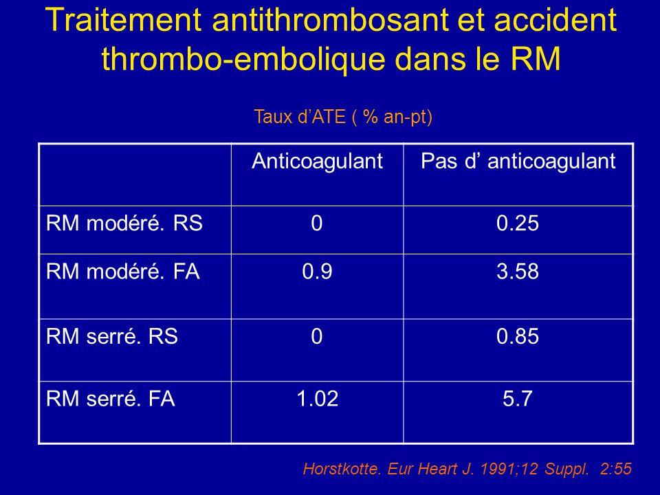 Traitement antithrombosant et accident thrombo-embolique dans le RM AnticoagulantPas d anticoagulant RM modéré. RS00.25 RM modéré. FA0.93.58 RM serré.