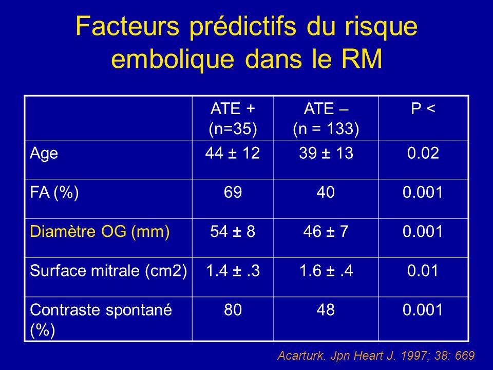 Facteurs prédictifs du risque embolique dans le RM ATE + (n=35) ATE – (n = 133) P < Age44 ± 1239 ± 130.02 FA (%)69400.001 Diamètre OG (mm)54 ± 846 ± 7