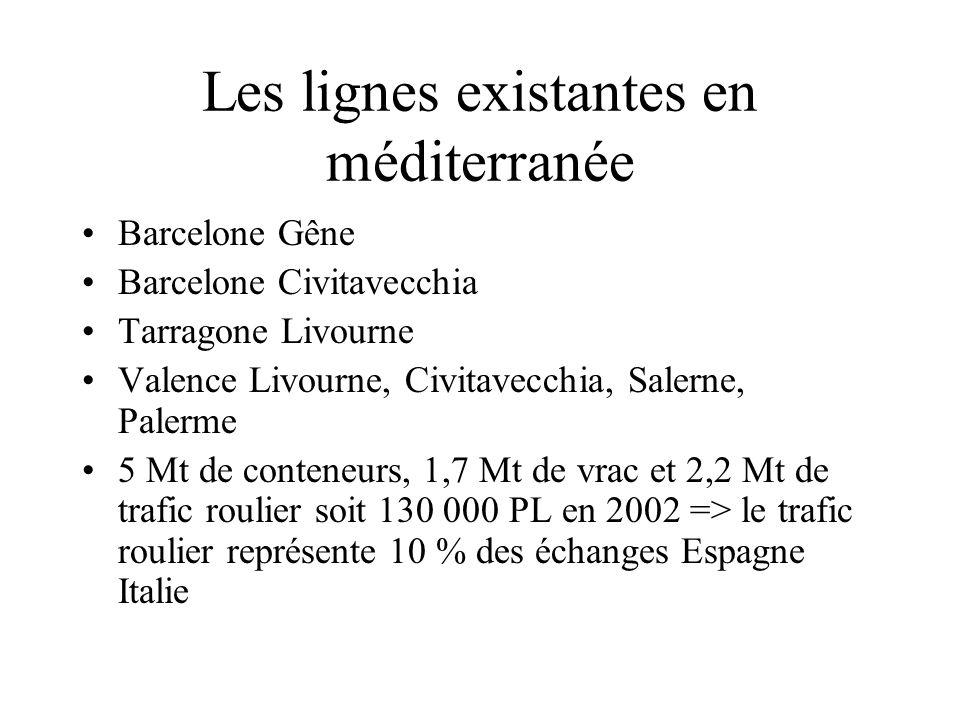 Les lignes existantes en méditerranée Barcelone Gêne Barcelone Civitavecchia Tarragone Livourne Valence Livourne, Civitavecchia, Salerne, Palerme 5 Mt