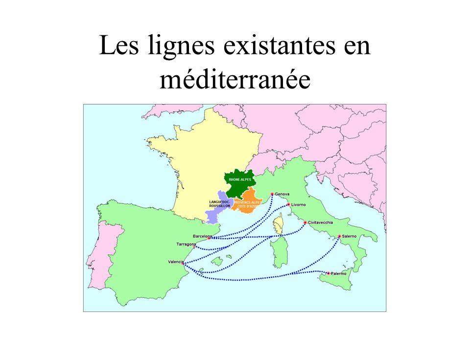 Les lignes existantes en méditerranée