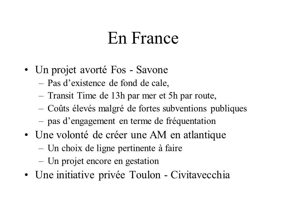 En France Un projet avorté Fos - Savone –Pas dexistence de fond de cale, –Transit Time de 13h par mer et 5h par route, –Coûts élevés malgré de fortes