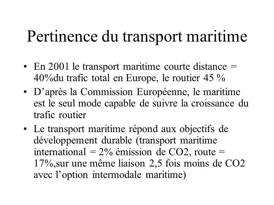 Pertinence du transport maritime En 2001 le transport maritime courte distance = 40%du trafic total en Europe, le routier 45 % Daprès la Commission Eu