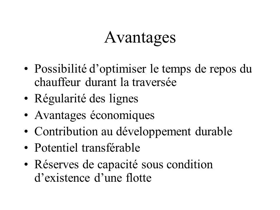 Avantages Possibilité doptimiser le temps de repos du chauffeur durant la traversée Régularité des lignes Avantages économiques Contribution au dévelo